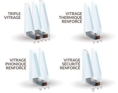 devis fen tre double vitrage prix et informations pratiques. Black Bedroom Furniture Sets. Home Design Ideas