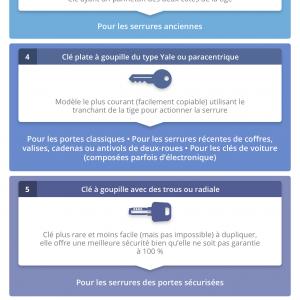 infographie ou serrurier